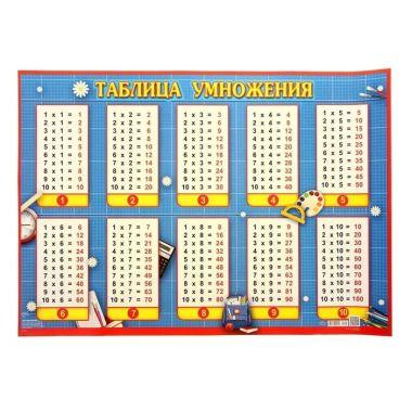 Плакат Таблица умножения, 49 х 69 см